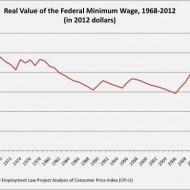 Real-Value-Minimum-Wage-NELP